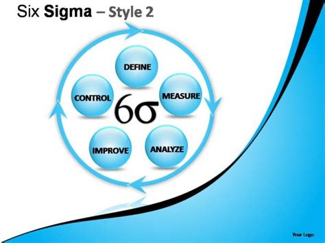 Six Sigma Style 2 Powerpoint Presentation Slides Six Sigma Ppt Free