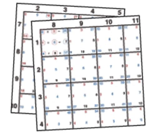 pattern in whole numbers ghaznavi s squares whole number chart