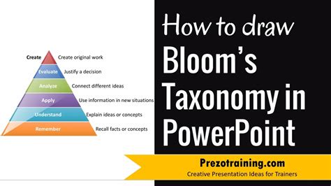 how to doodle in powerpoint how to draw blooms taxonomy in powerpoint