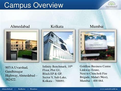 Calcutta Mba Criteria by Erp Selection Criteria