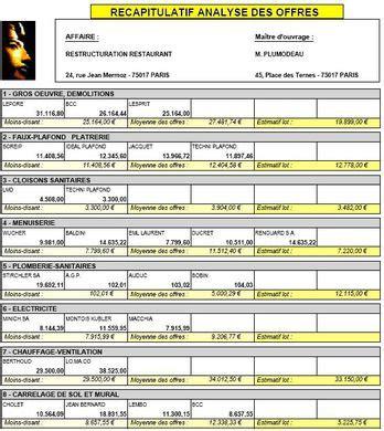 Logiciel Maitrise D Oeuvre by Logiciel Git Analyse Des Offres Contact Git Ma 206 Trise D