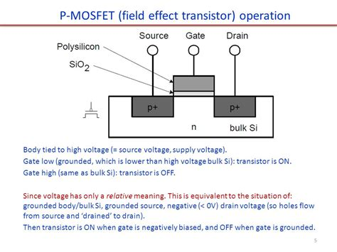 mosfet transistor operation pdf transistor mosfet operation 28 images how mosfet transistor works physicsabout electrical