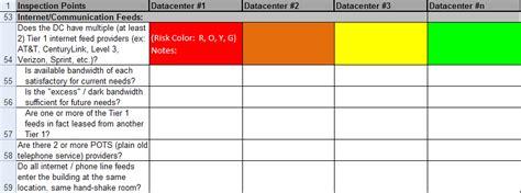 data center risk assessment template 24 images of data center checklist template leseriail