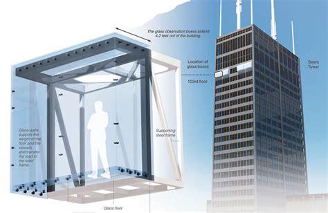 trump tower chicago floor plans gold coast realty us steel tower floor plan