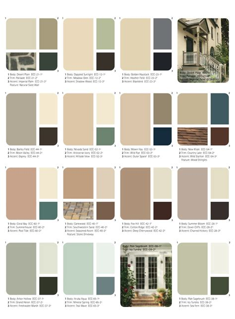 paint palettes for home exterior paint color schemes for brick homes home