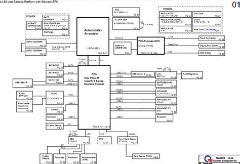 jungle integrated circuit intel auburndale arrandale processor integrated graphics controller driver