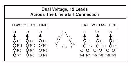 wiring diagram 12 lead 3 phase motor 3 phase motor wiring diagram 12 leads impremedia net