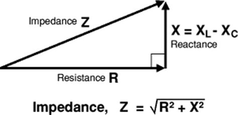 can an inductor zero resistance impedance and reactance