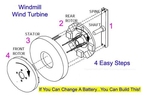 do it yourself wind generator designs diy wind turbine