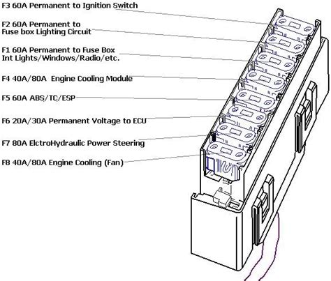1000 images about astra g fuse box diagram on