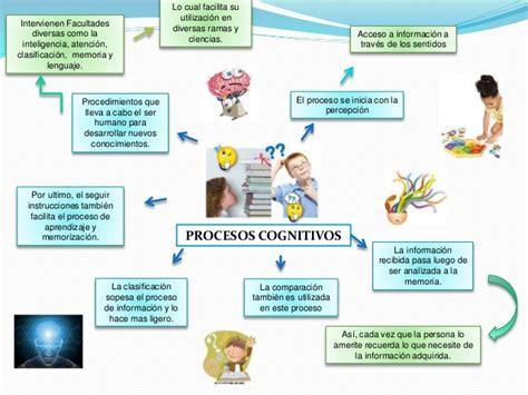 imagenes mentales y mapas cognitivos mapa conceptual y mapa mental procesos cognitivos