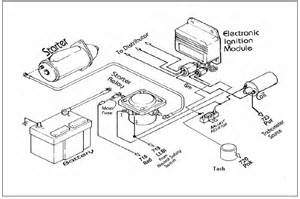 painless wiring diagram cj7 wiring free printable wiring diagrams
