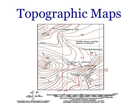 how to read a topographic map topographic map with animation