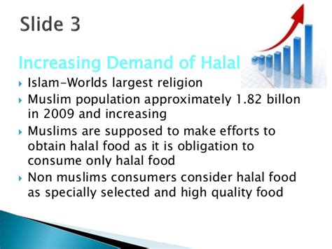 islam and cryptocurrency halal or haram by ibrahim halal and haram food