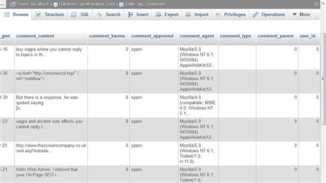 tutorial wordpress plugin development wordpress plugin development tutorial geoffstratton com