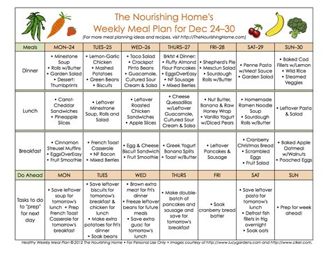 meal plans archives page 10 of 16 the nourishing home