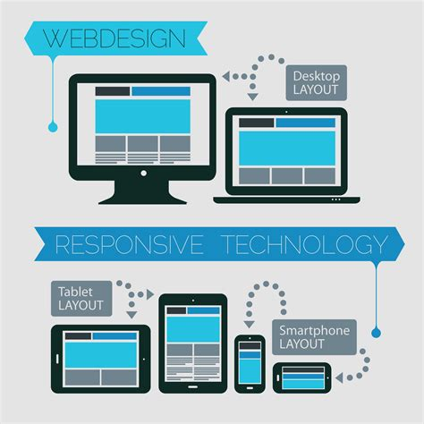 web layout engine if you re new to business or have an existing business and