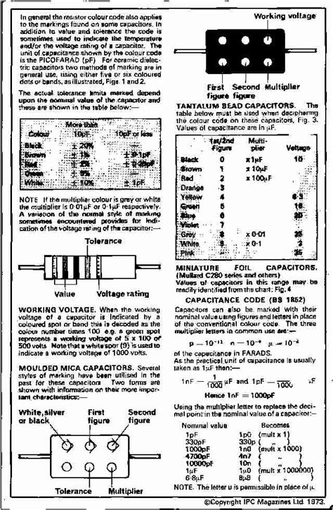 capacitor code datasheet vintage radio and electronics components 1