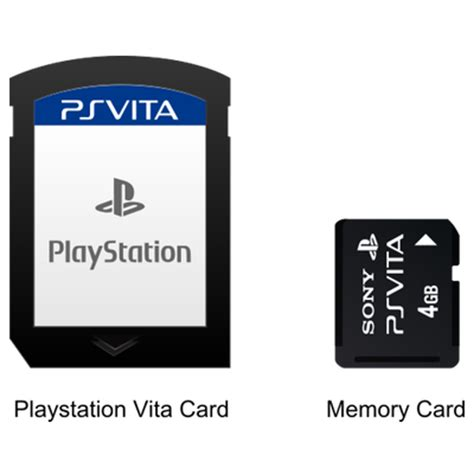 Memory Card Hape ps vita has 3g limits system specific memory cards