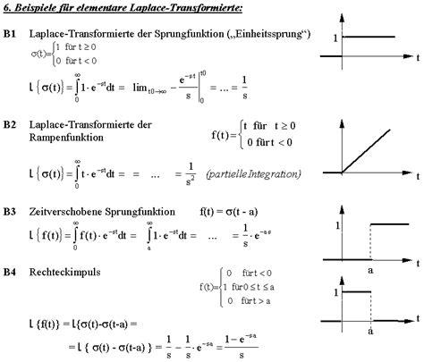 laplace transformation tabelle integraltransformationen