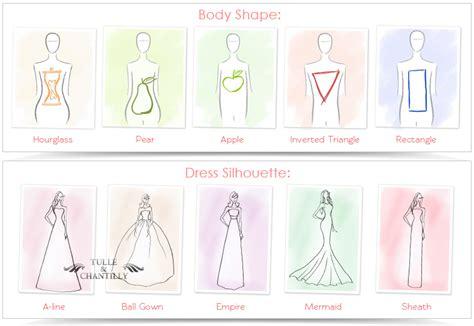 Robe Mariée Morphologie O - morphologie h robe de mari 233 e le de la mode