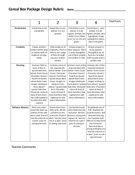 sle rubrics for reporting cereal box design rubric 28 images cereal box rubric