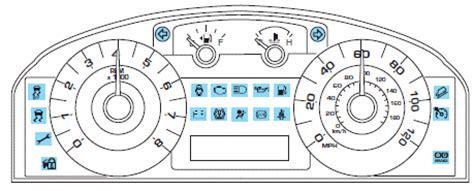 2002 ford taurus dash lights meaning 2008 ford escape dashboard symbols
