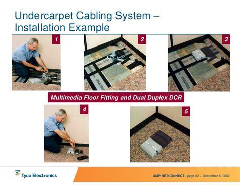 Magnificent Under Carpet Power Wiring Astana Hotel Info Wiring Database Cominyuccorg