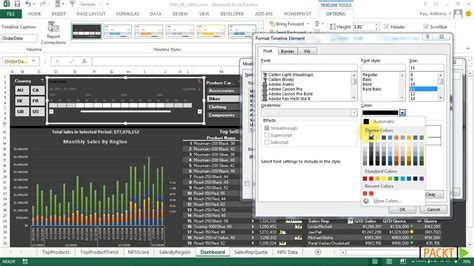 design pattern with exle excel 2013 dashboard design tutorial employing timelines