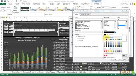 tutorial dashboard design excel 2013 dashboard design tutorial employing timelines