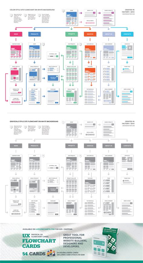 760992 Usability Templates Flow Chart Template Website Template Website Structure Template
