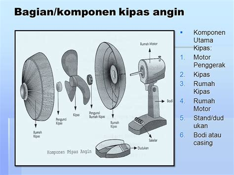 wiring diagram motor kipas angin image collections