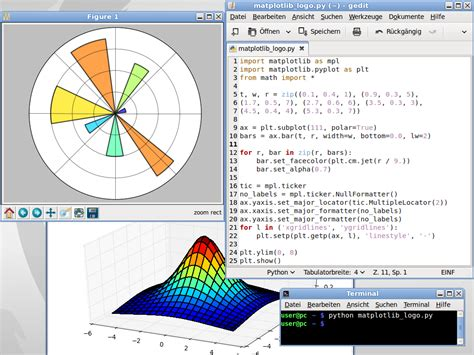 pattern library python matplotlib wikidata