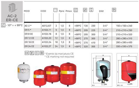 vaso di espansione elbi elbi s p a termoidraulica dettagli prodotto ac 2