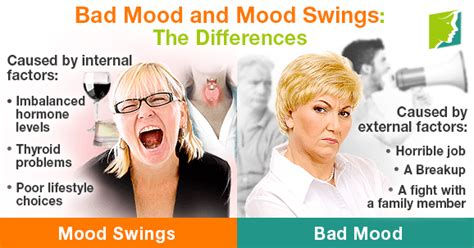 what causes bad mood swings bad mood and mood swings the differences