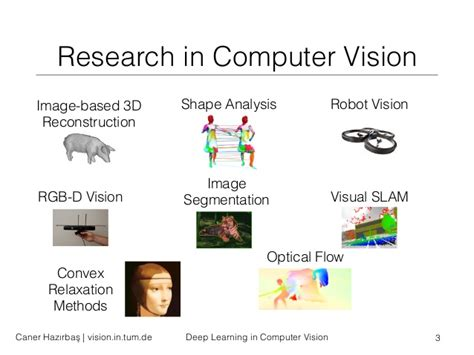 computer vision learning in computer vision