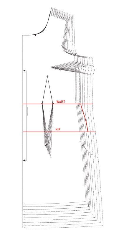 importance of pattern grading grading for larger hips colette patterns sewalongs