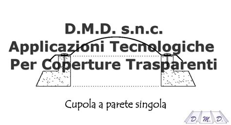 cupole trasparenti html it