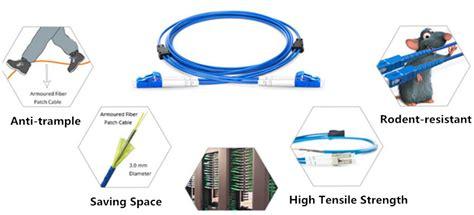 capacitor 105 35k component in fiber optic communication 28 images fiber optic component for umbilical cables