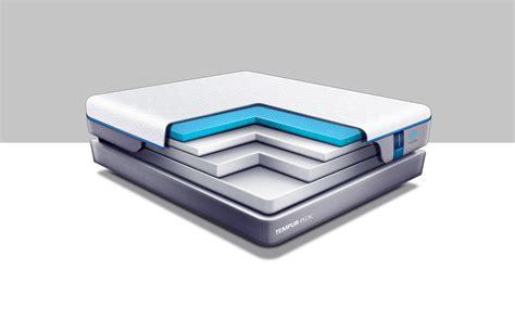 tempurpedic adjustable bed reviews tempur cloud luxe reviews tempur reviews bob o pedic