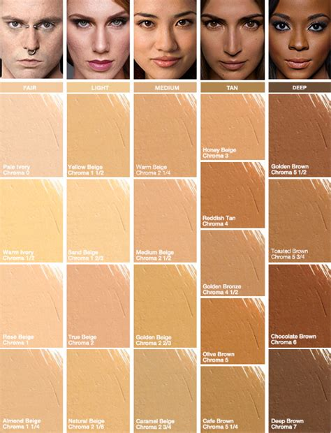 the natural tones from ivory to beige to taupe are dermablend cover cr 232 me