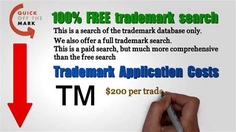 How Many Searched My Name How To Trademark My Business Name For Free Howsto Co