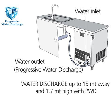drainage diagram sydney water maker drain diagram wire data