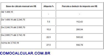 tabla para calcular ir en nicaragua como calcular ir en sri como calcular o 13 186 sal 225 rio