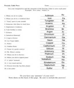 Periodic Table Basics Worksheet Answers by Pics Photos Periodic Table Puns Answer Key