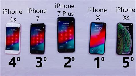 benchmark iphone xs vs iphone x vs iphone 7 plus vs iphone 7 vs iphone 6s