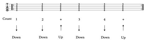strumming pattern for you ve got a friend in me strum pattern 3 uke can do it uke can do it