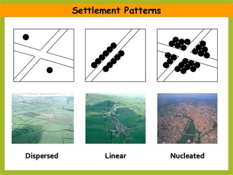 pattern types geography settlement pattens 2