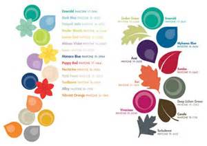 fall 2014 color trends fall color trends pantone 2014 2015 fashion