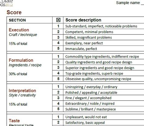 Food Judging Score Card Template by Judging System And Forms International Chocolate Awards